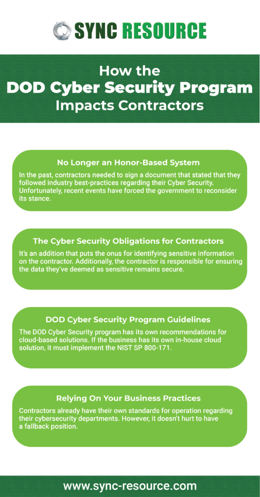 How-the-DOD-Cyber-Security-Program-Impacts-Contractors 2 logo